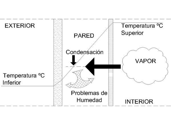 Problemas_de_Humedad_Condensacion_G